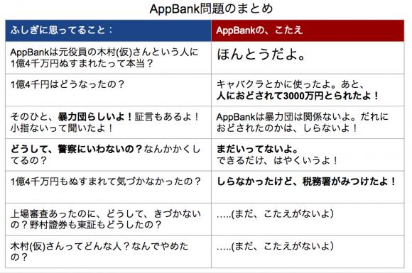 appbank_150210_1512